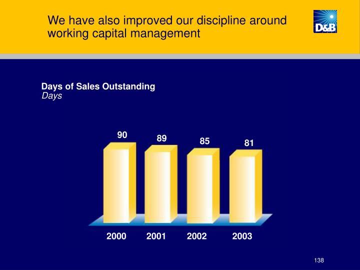 We have also improved our discipline around working capital management