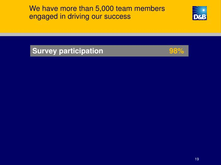 We have more than 5,000 team members engaged in driving our success