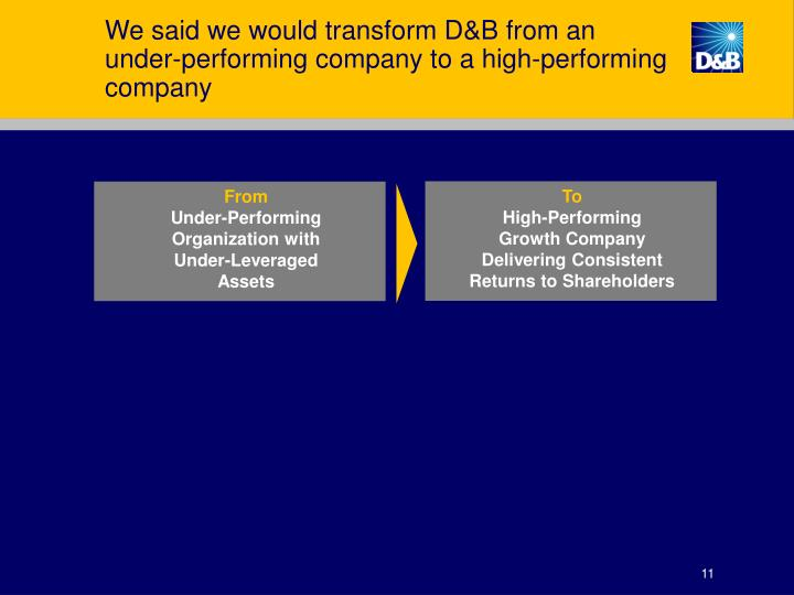 We said we would transform D&B from an under-performing company to a high-performing company