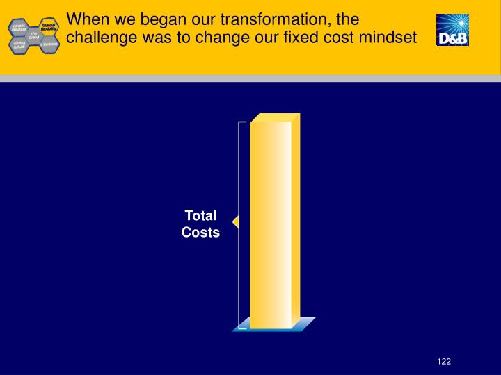 When we began our transformation, the challenge was to change our fixed cost mindset