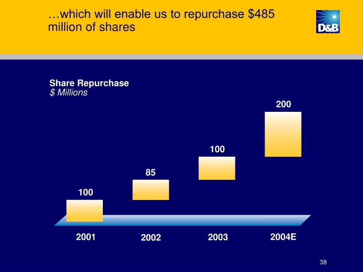 …which will enable us to repurchase $485 million of shares