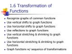 1 6 transformation of functions