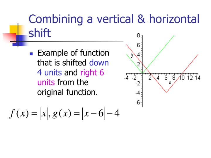 Combining a vertical & horizontal shift
