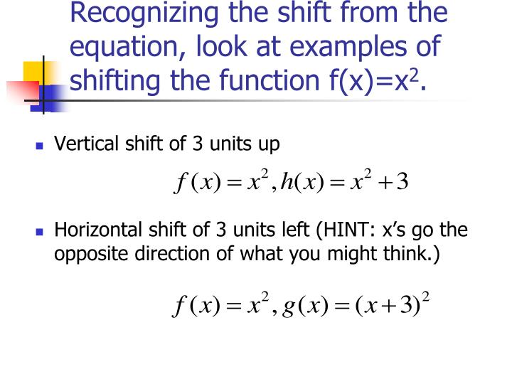 Recognizing the shift from the equation, look at examples of shifting the function f(x)=x