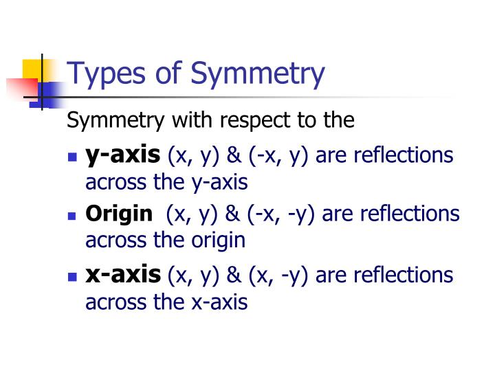 Types of Symmetry