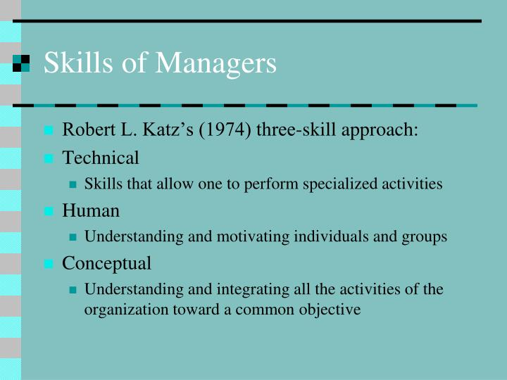 Skills of Managers