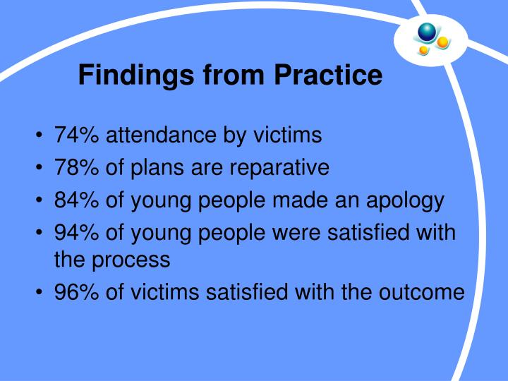 Findings from Practice
