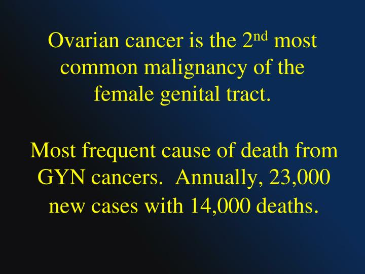 Ovarian cancer is the 2