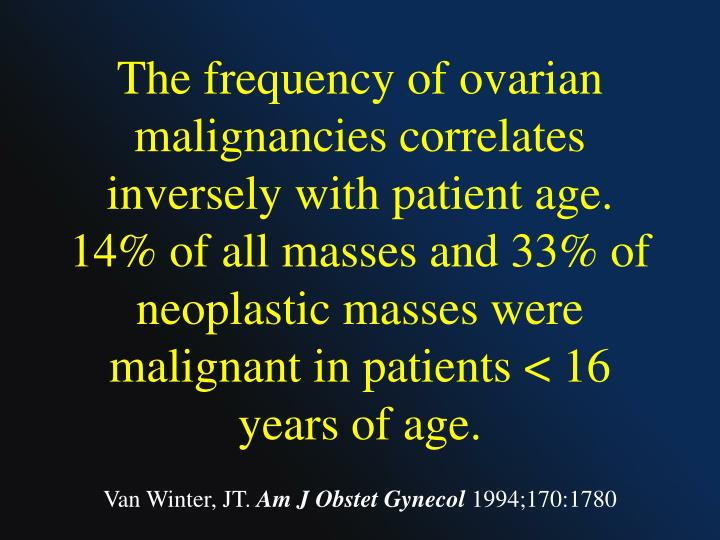 The frequency of ovarian malignancies correlates inversely with patient age.  14% of all masses and 33% of neoplastic masses were malignant in patients < 16 years of age.