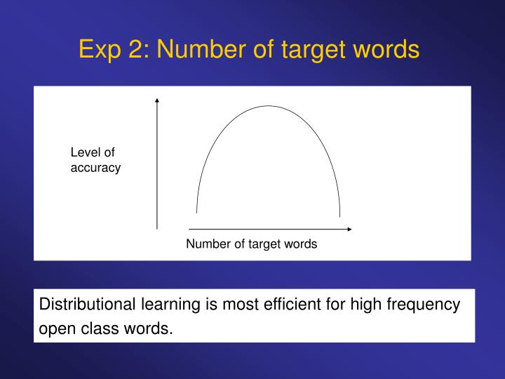 Exp 2: Number of target words