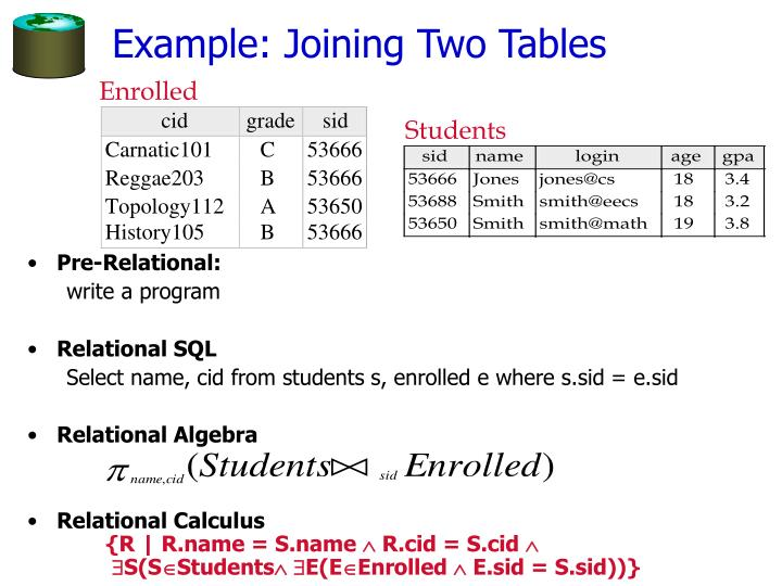 Example: Joining Two Tables