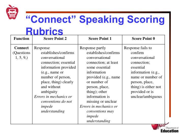 """Connect"" Speaking Scoring Rubrics"