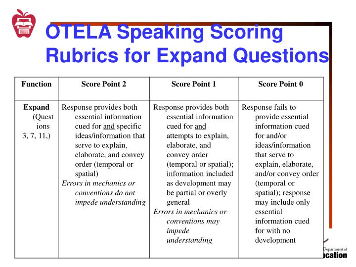 OTELA Speaking Scoring Rubrics for Expand Questions