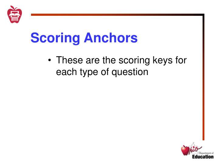 Scoring Anchors