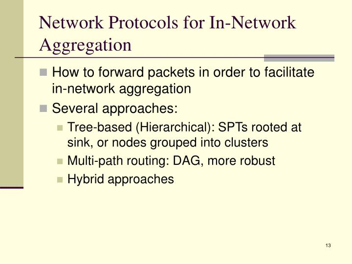 Network Protocols for In-Network Aggregation