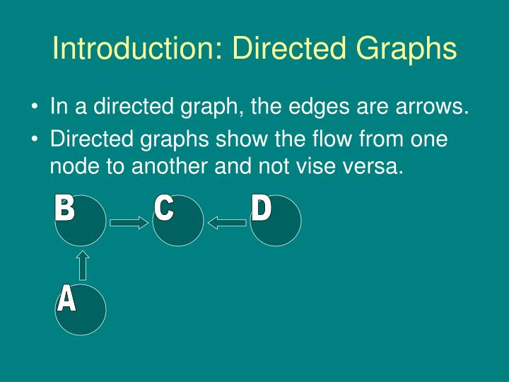 Introduction: Directed Graphs