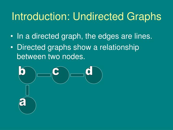 Introduction: Undirected Graphs