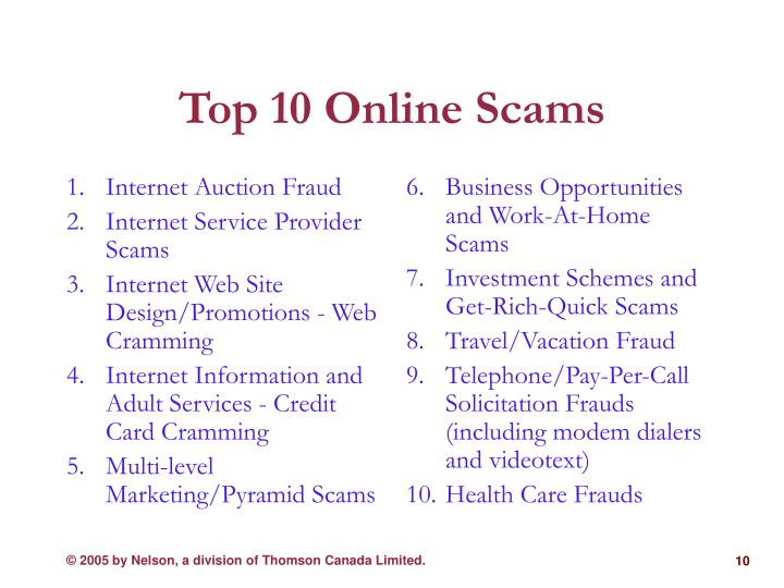 Internet Auction Fraud