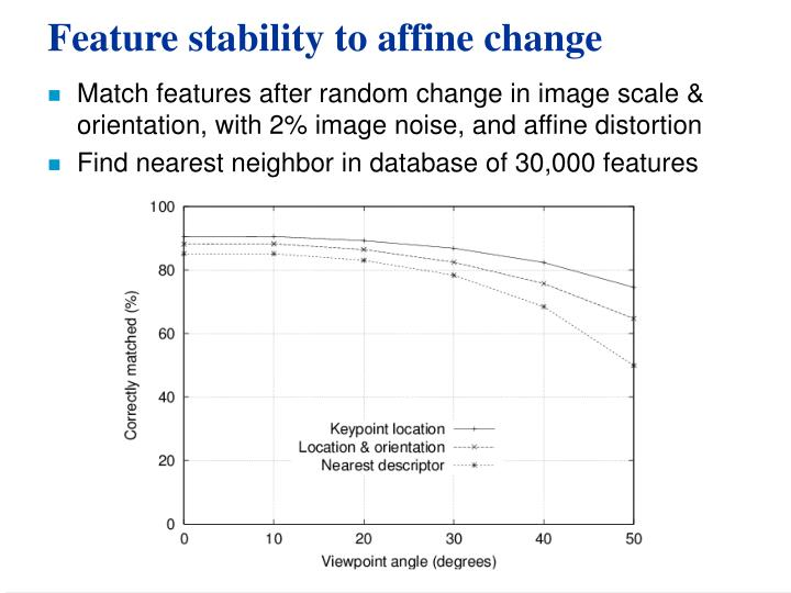 Feature stability to affine change