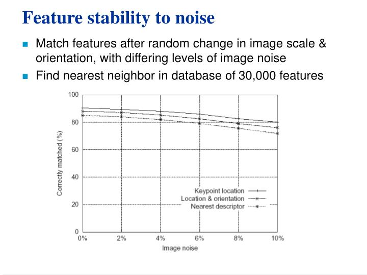 Feature stability to noise