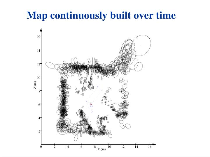 Map continuously built over time