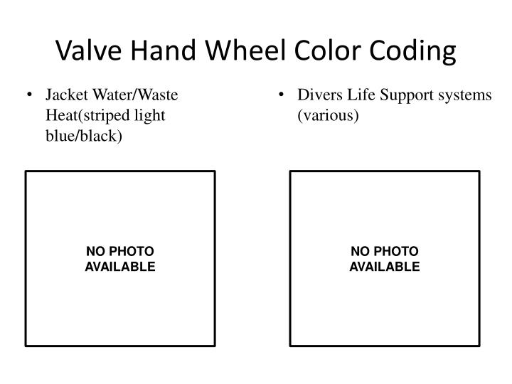 Valve Hand Wheel Color Coding