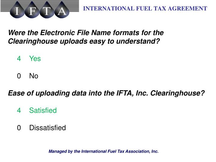 Were the Electronic File Name formats for the Clearinghouse uploads easy to understand?