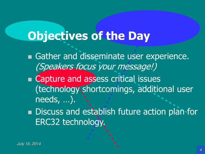 Objectives of the Day