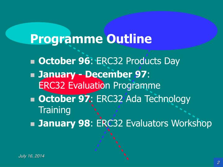 Programme Outline