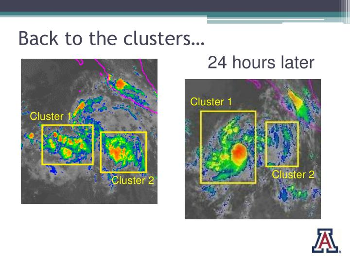 Back to the clusters…
