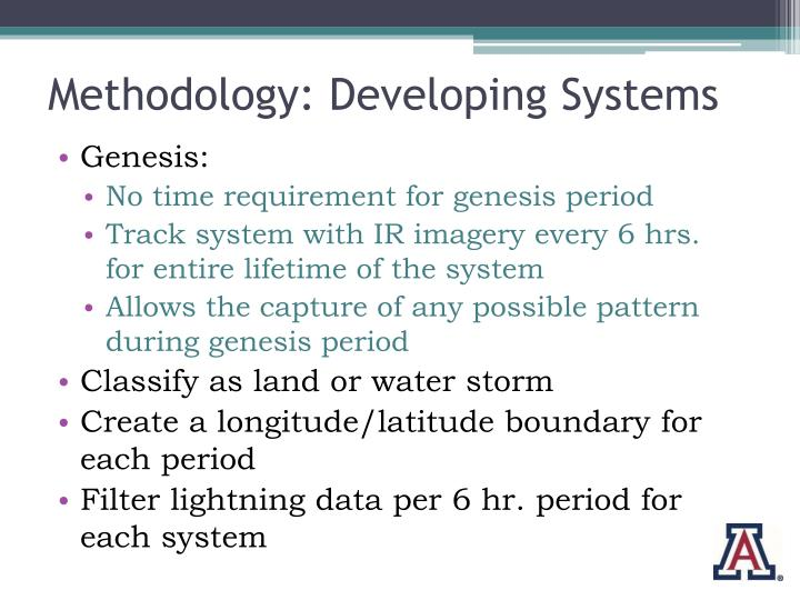 Methodology: Developing Systems
