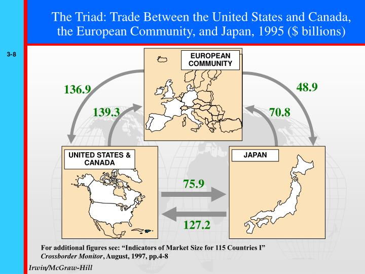 trade between italy and the united states Germany is the third largest exporter and importer in the world, accounting for more than half of the european union's international trade since january 1 1995.