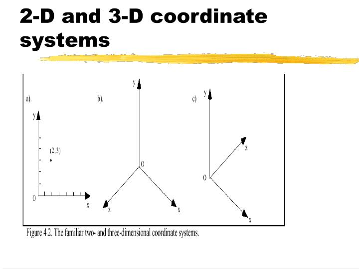 2-D and 3-D coordinate systems