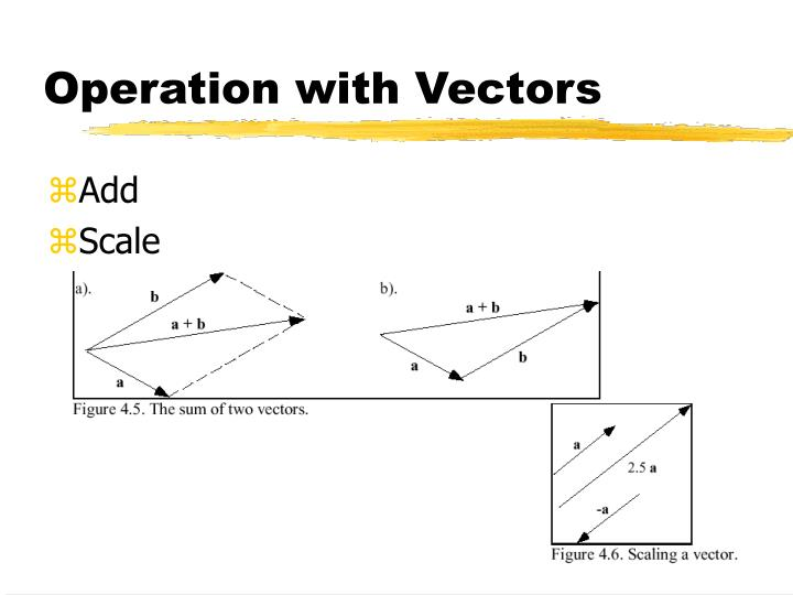 Operation with Vectors