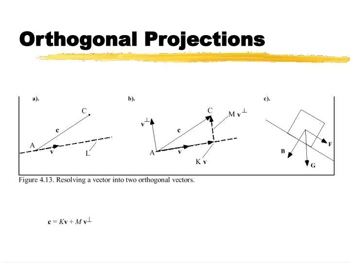 Orthogonal Projections