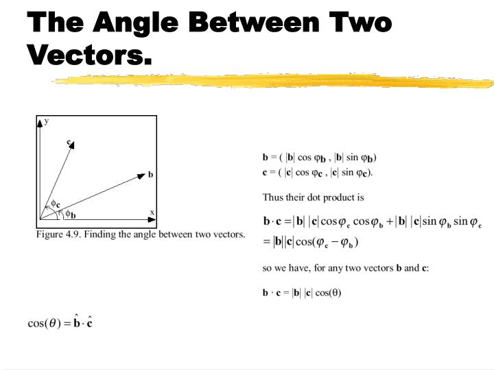 The Angle Between Two Vectors.