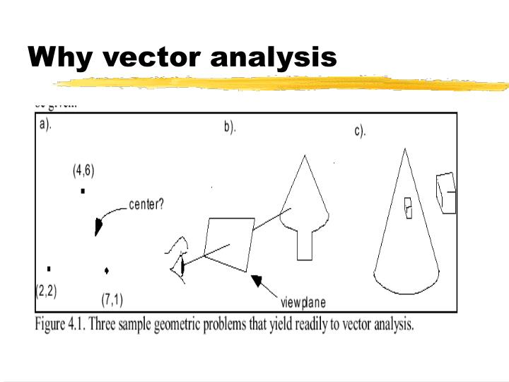 Why vector analysis