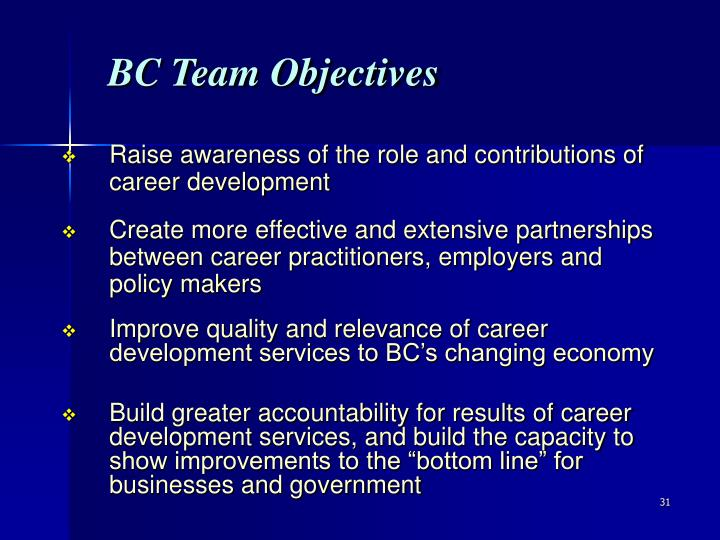 BC Team Objectives