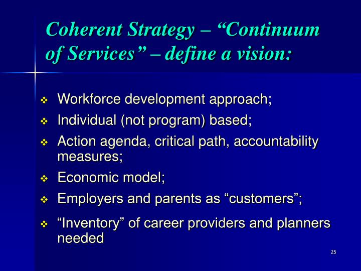 Coherent Strategy –