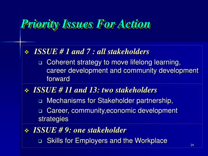 Priority Issues For Action