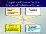 categories in consumer decision making and evaluation of services