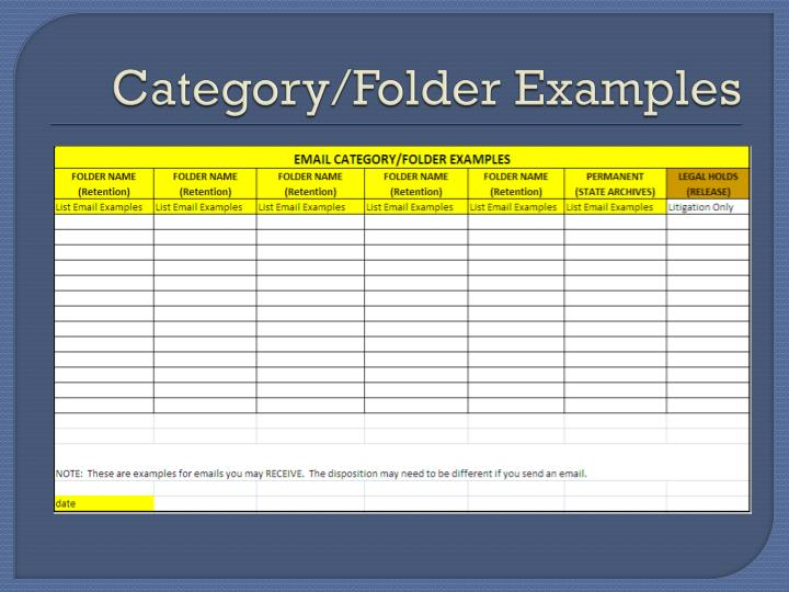 Category/Folder Examples