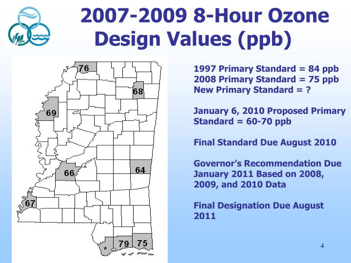 2007-2009 8-Hour Ozone Design Values (ppb)