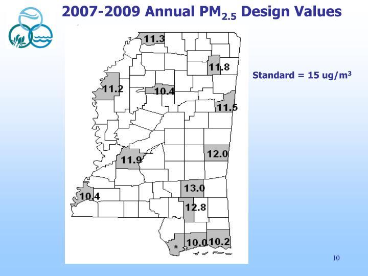 2007-2009 Annual PM