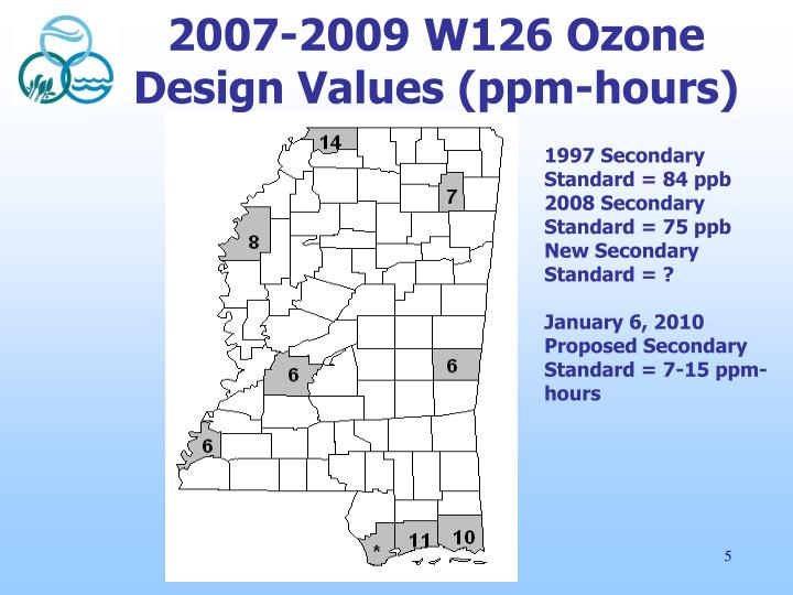 2007-2009 W126 Ozone   Design Values (ppm-hours)