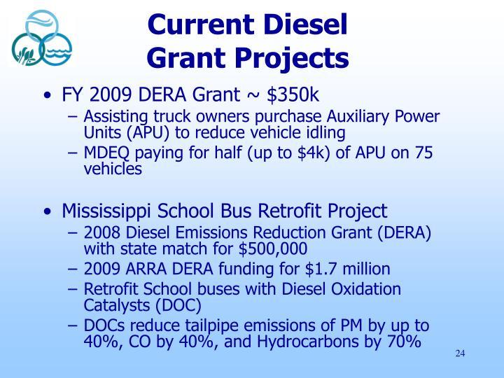 Current Diesel