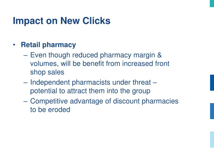 Impact on New Clicks
