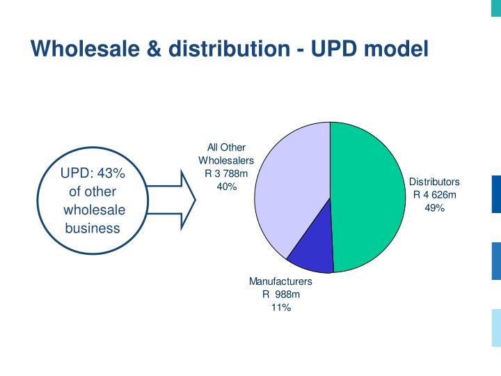 Wholesale & distribution - UPD model