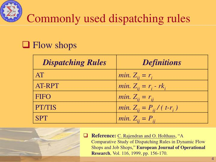 Commonly used dispatching rules