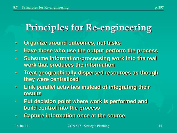 8.7Principles for Re-engineeringp. 197